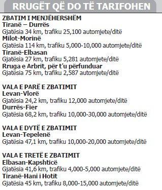 pedaggio autostrade albania